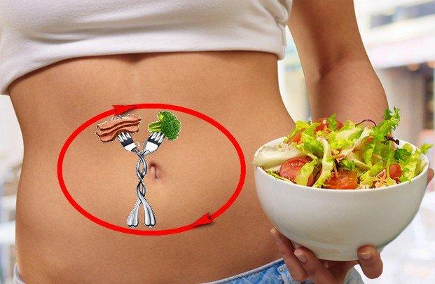 Ускорение метаболизма, Acceleration of metabolism, Прискорення метаболізму