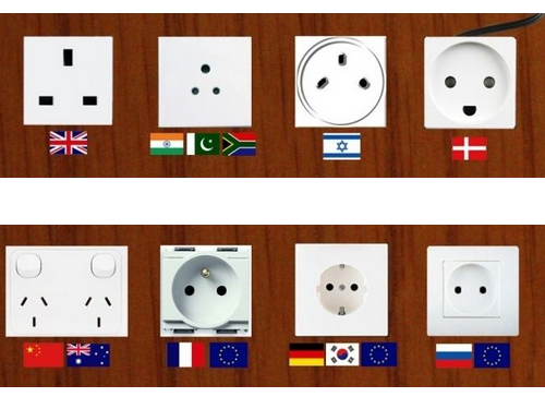 Розетки в разных странах, Sockets in different countries, Розетки в різних країнах