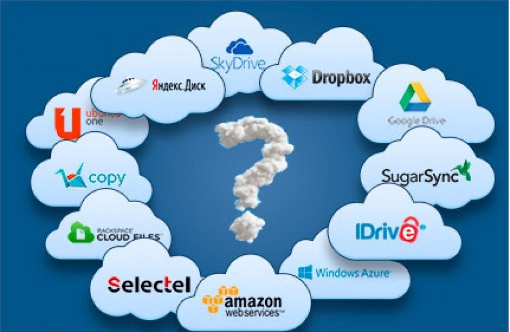 Der Cloud Storage
